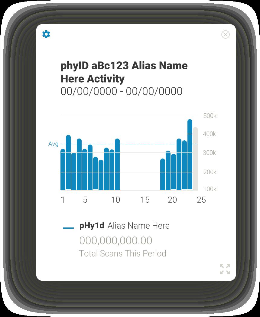 Phy Platform Metrics Small
