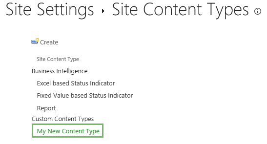 Microsoft Sharepoint 2013 Associate A Document Template With A