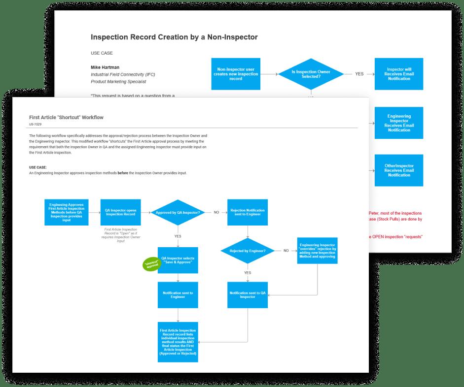 use case flow diagrams