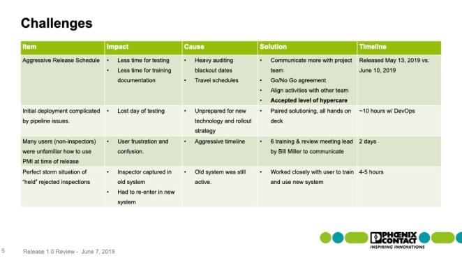 release management slide 3