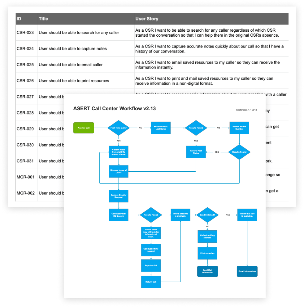 use case flow diagrams
