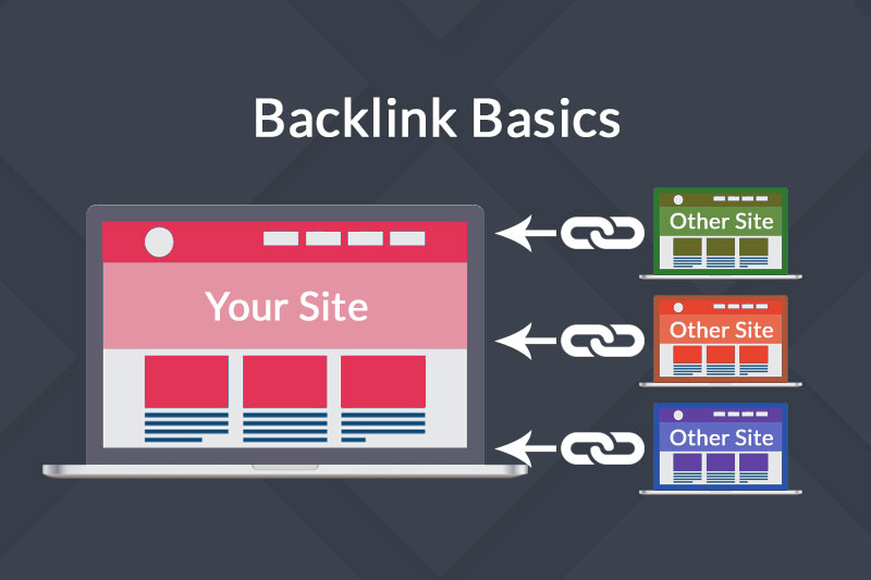 Backlink Basics