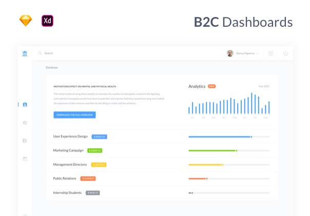 Dashboards UI Kits | UI Sources