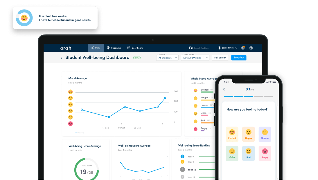 Orah Nurture - monitor and measure student wellbeing