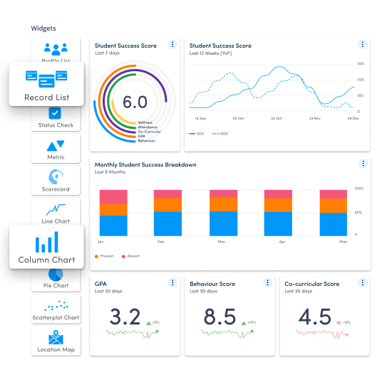 Build custom reports and dashboards for your school