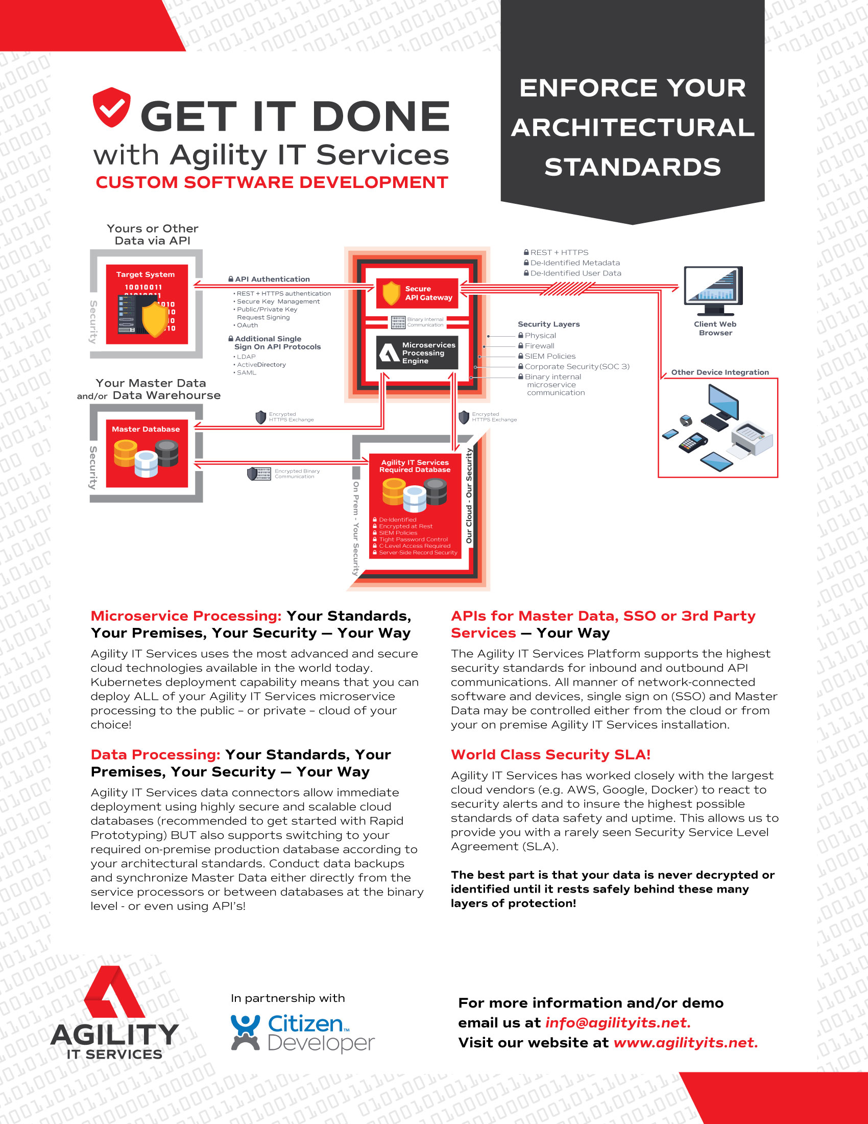 Agility IT Services - Enforce Your Architectural Standards
