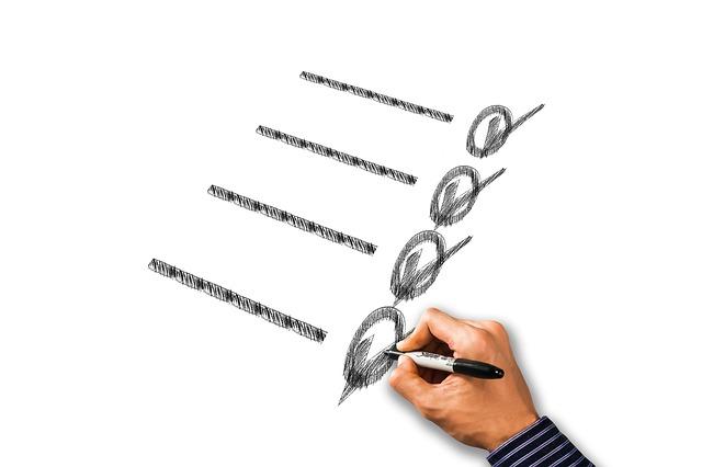 coworking business milestones