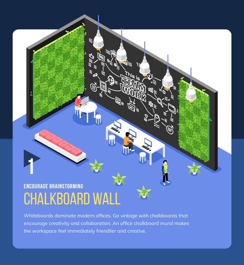 Ckalkboard wall mural idea for coworking space