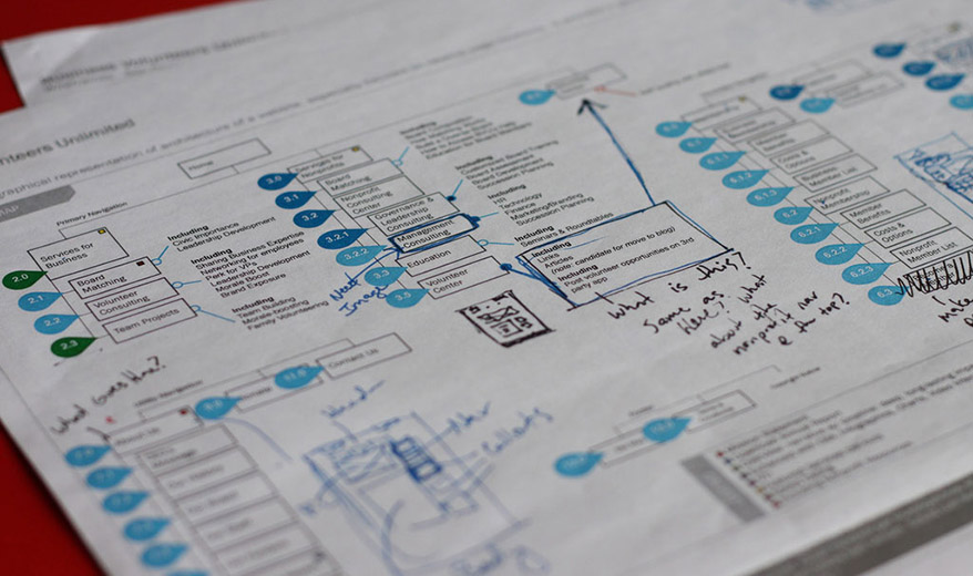Information Architecture – 4 Ways It Can Influence Business Growth
