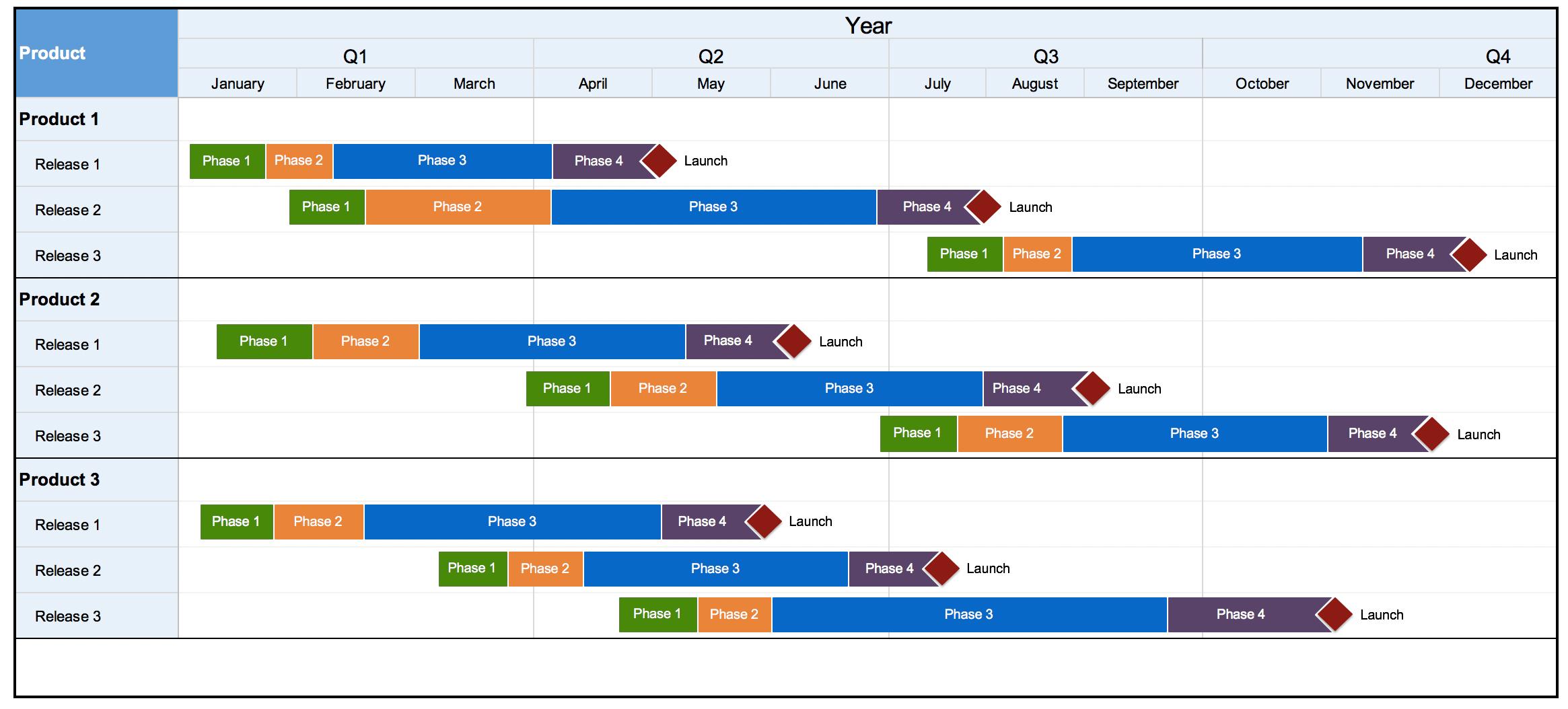 marketing stack planning sheet
