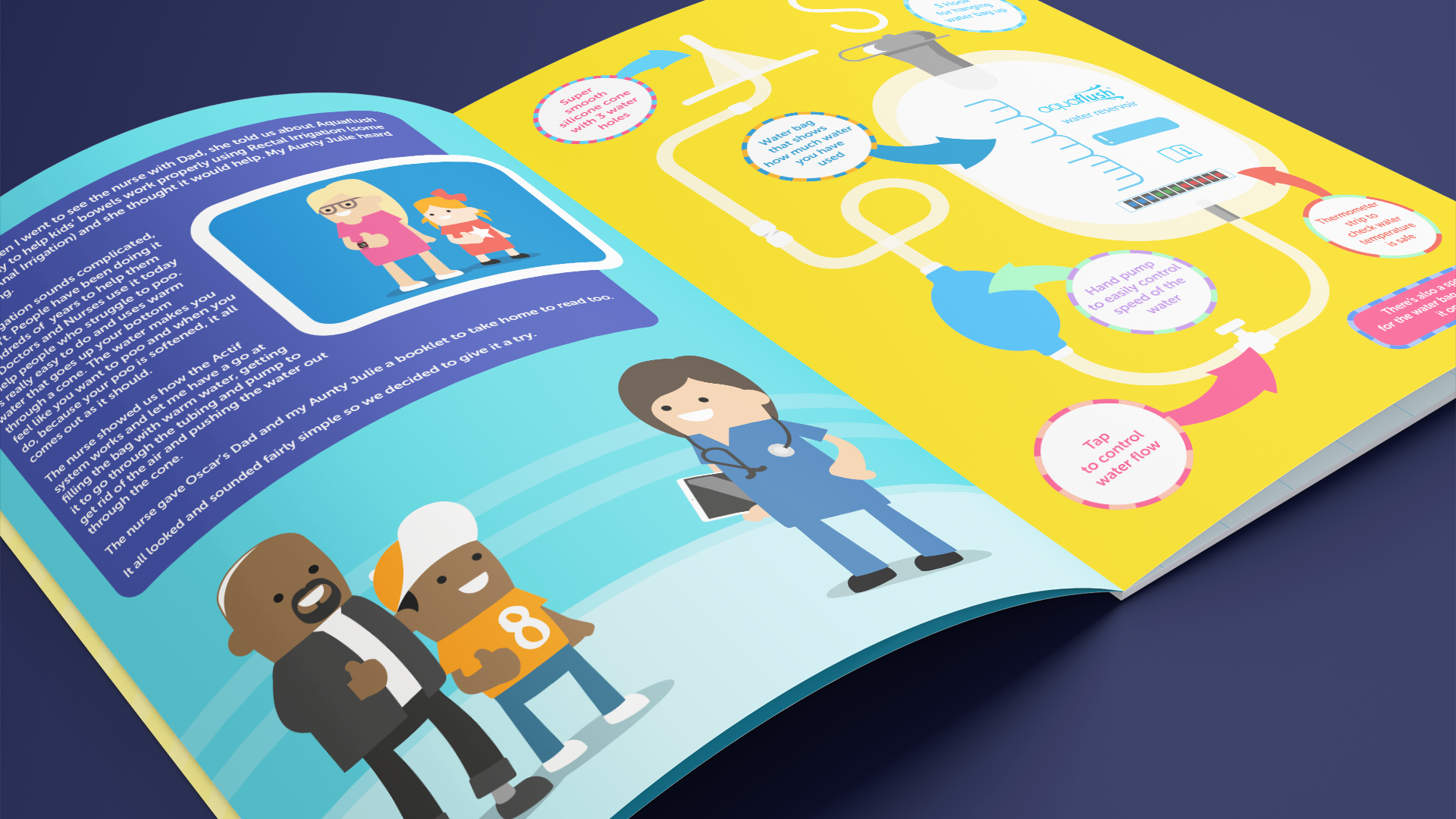 Aquaflush Medical brochure opened showing illustrations