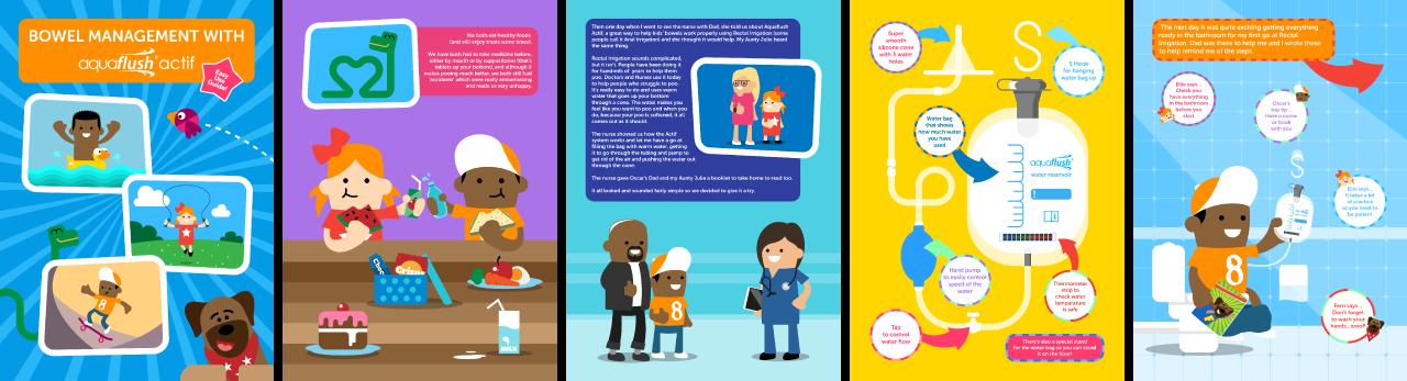 Aquaflush Medical brochure page layouts