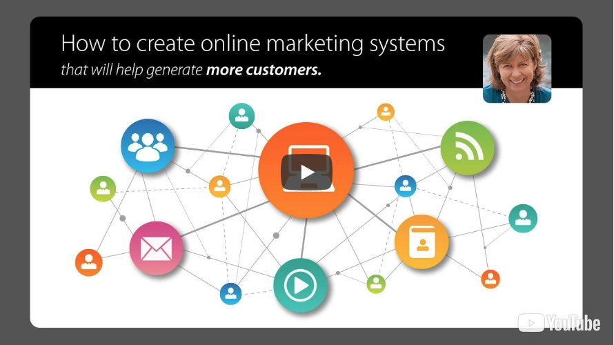 Online Marketing Strategies: Creating Systems to Generate Customers - Part 1