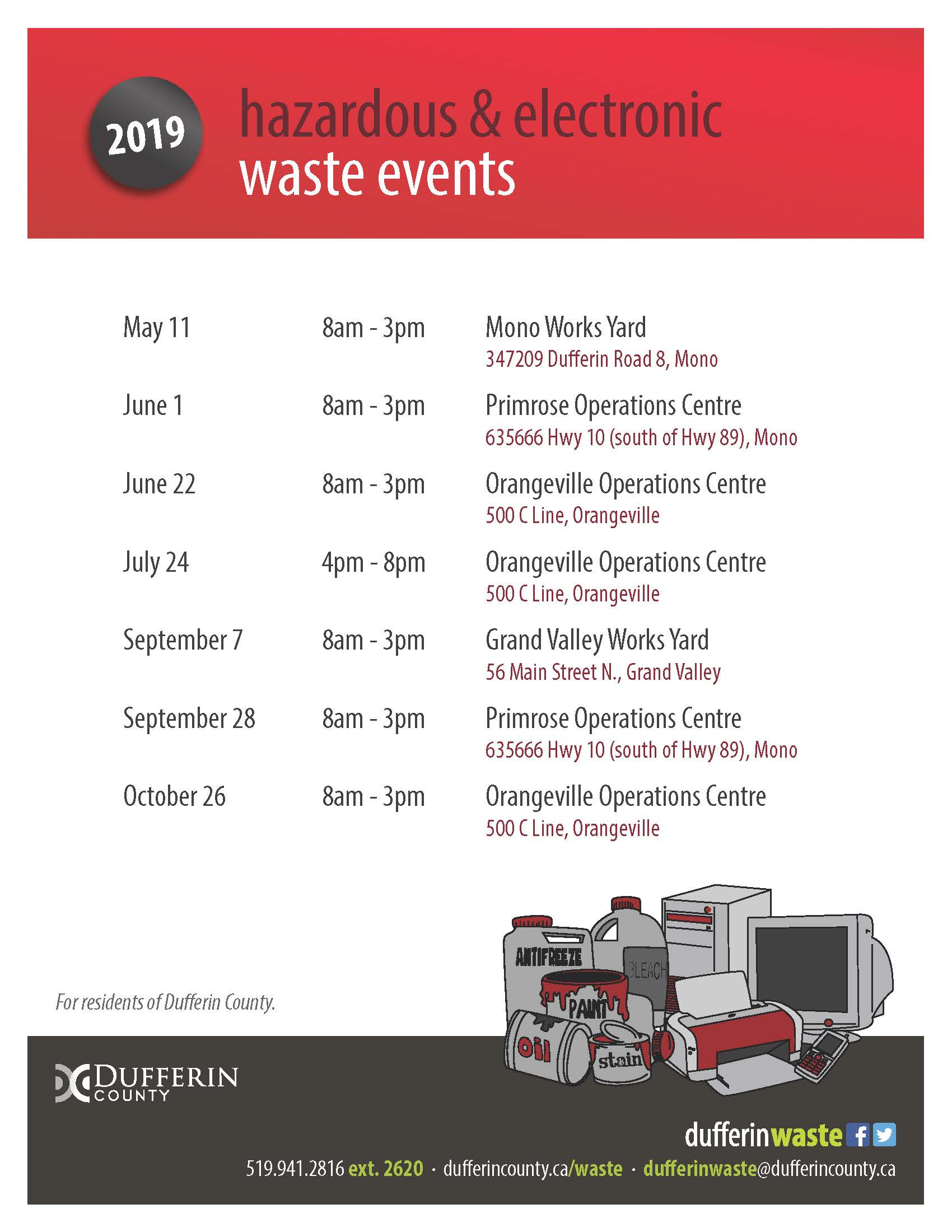 Hazardous and Electronic Waste Event Poster