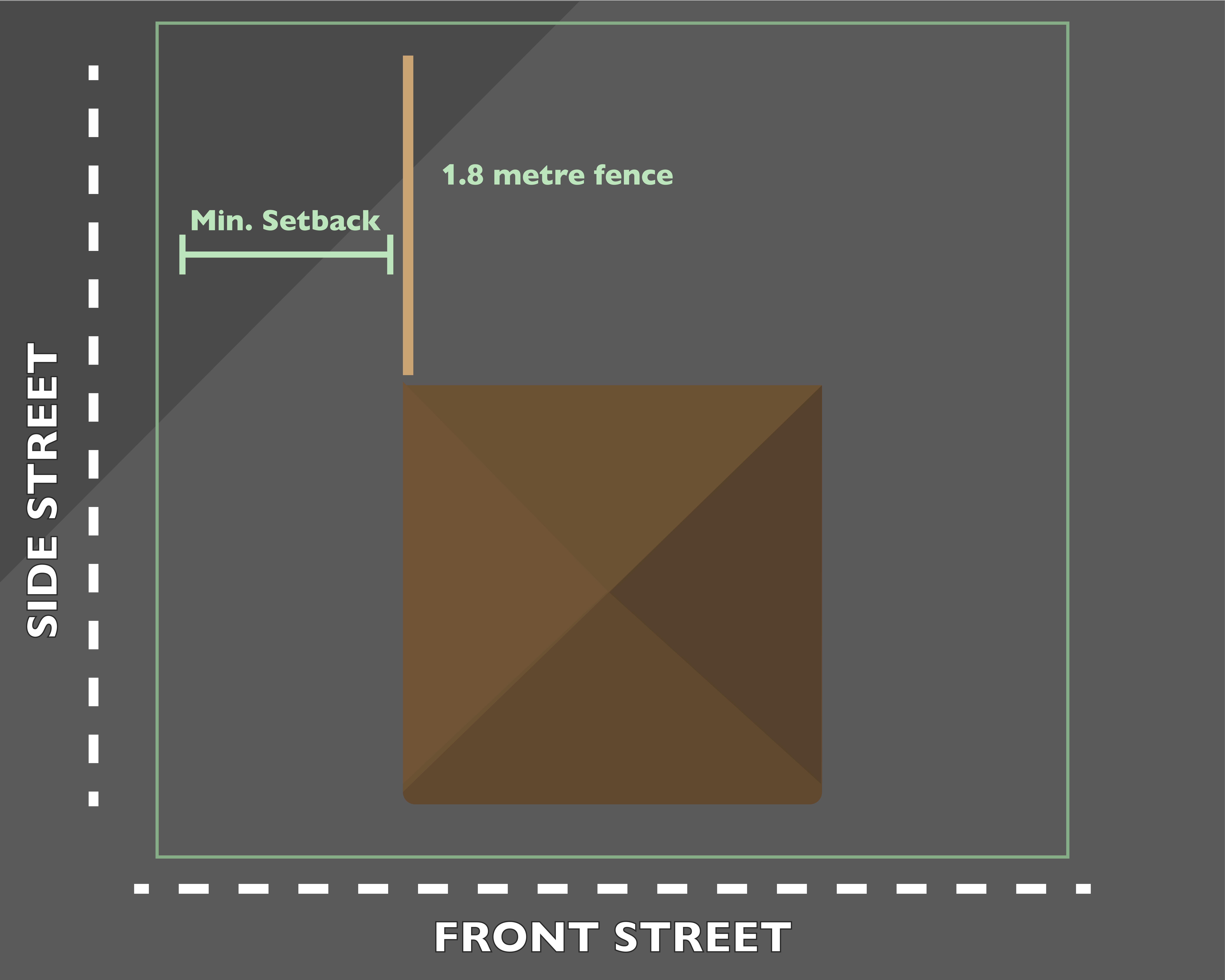 1.8 metre high fence in rear yard