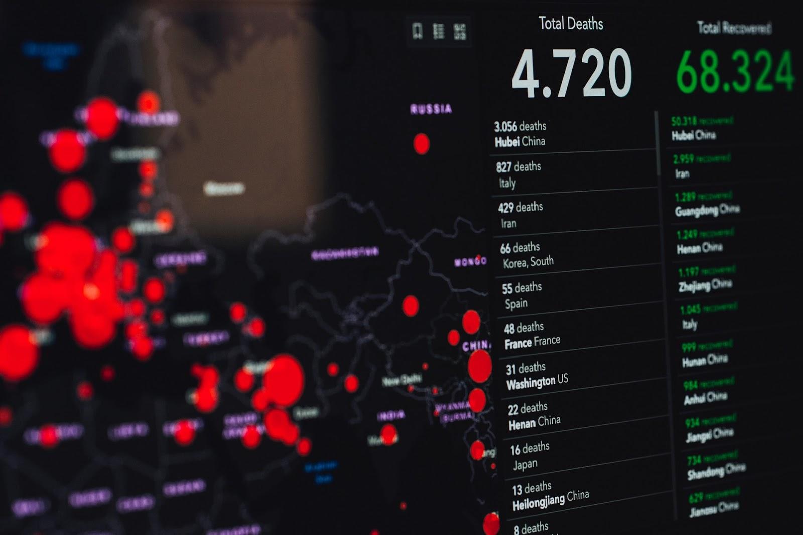 Johns Hopkins COVID-19 tracking dashboard