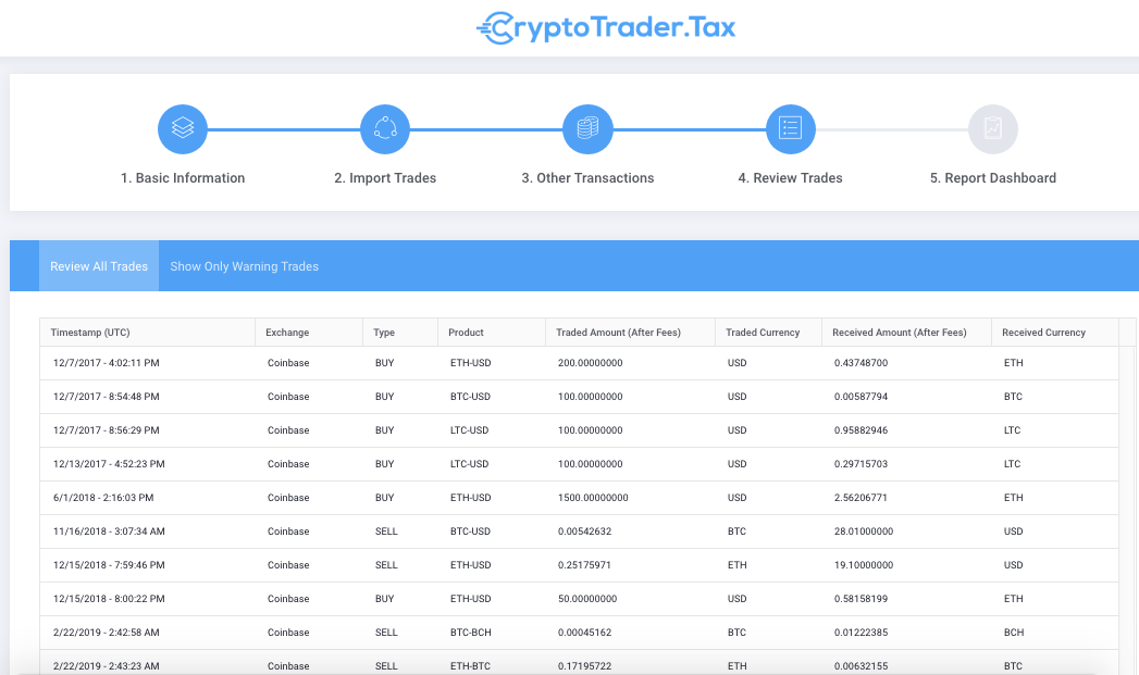 Review Trades cryptotrader.tax