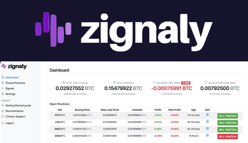 Zignaly Crypto Trading Bot