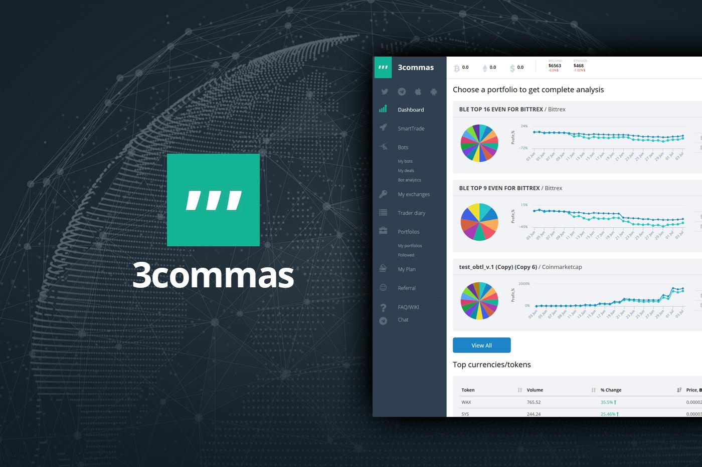 3Comas Trading Bot