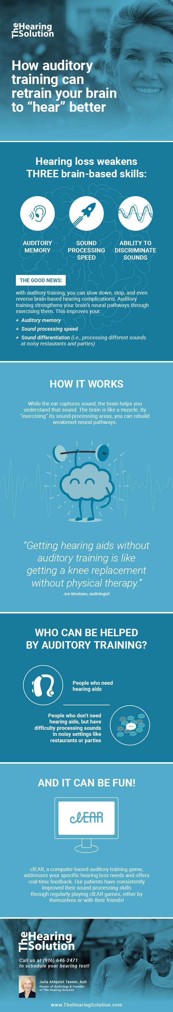 Auditory Training - Retrain Your Brain to Hear Better - Infographic