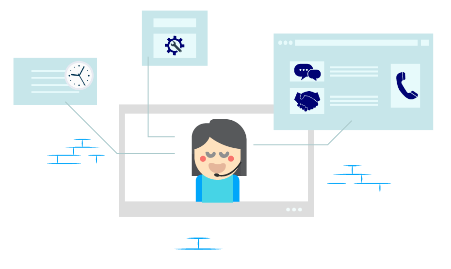 Centralized customer service quality assurance process - PlayVox