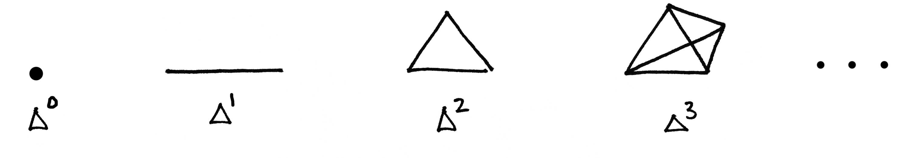 http://www.math3ma.com/