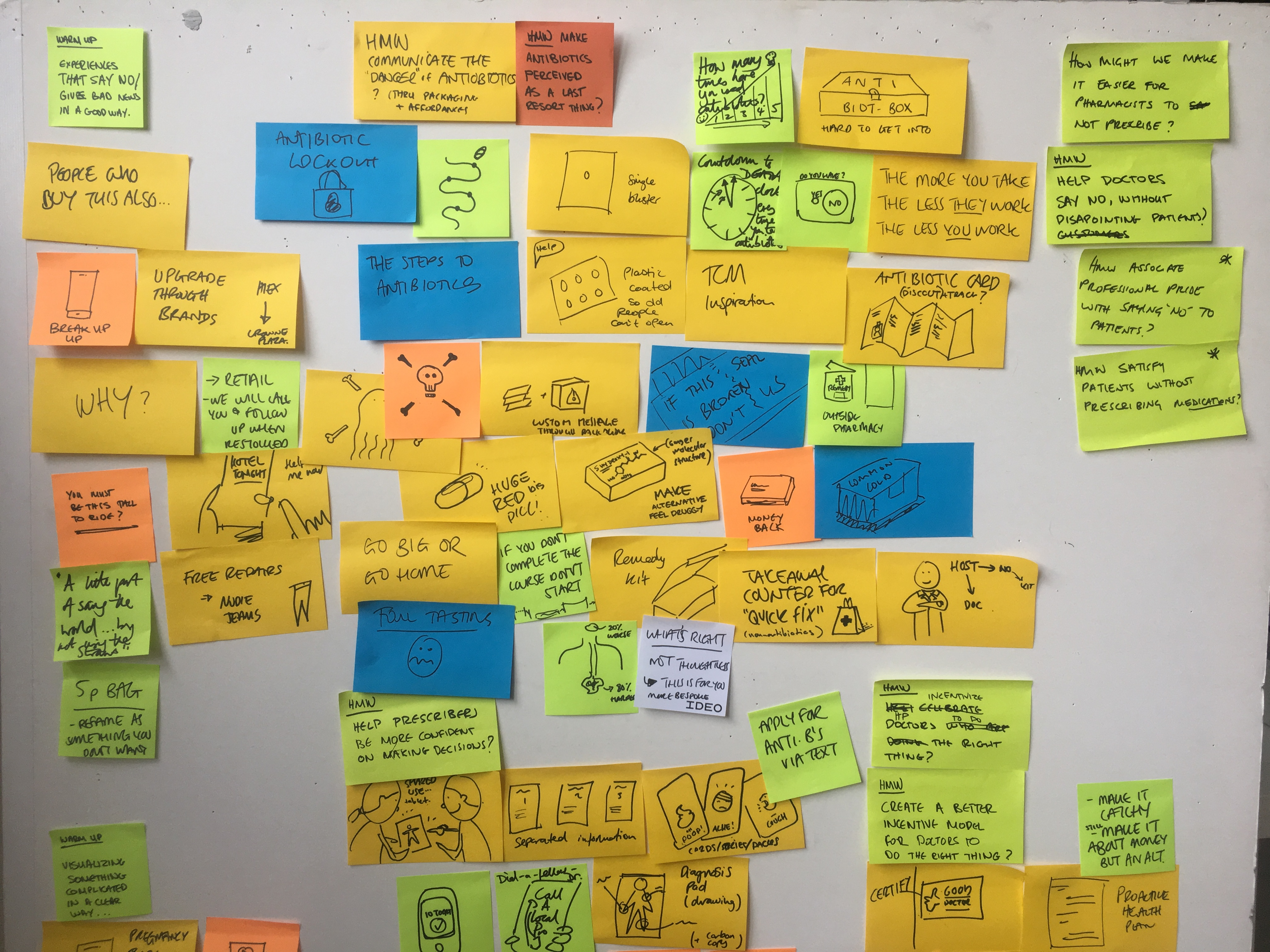 Yesterday we asked our IDEO colleagues to share smart, inspiring examples from other sectors that might help us in tackling our challenge through design