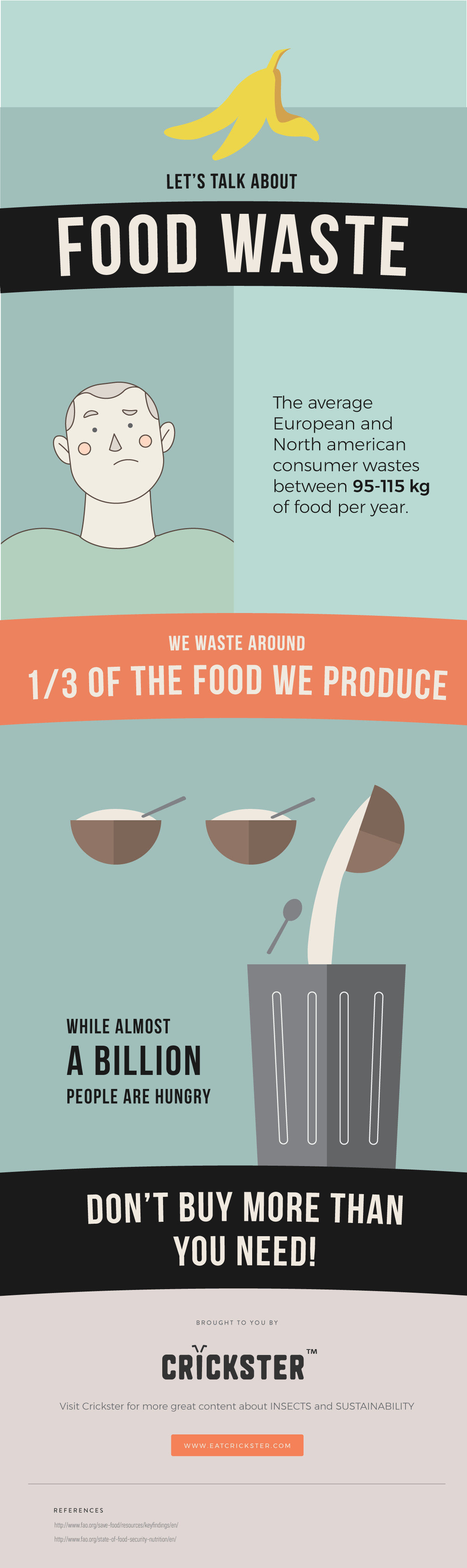 Food waste infographic: roughly one third of the food we produce gets wasted