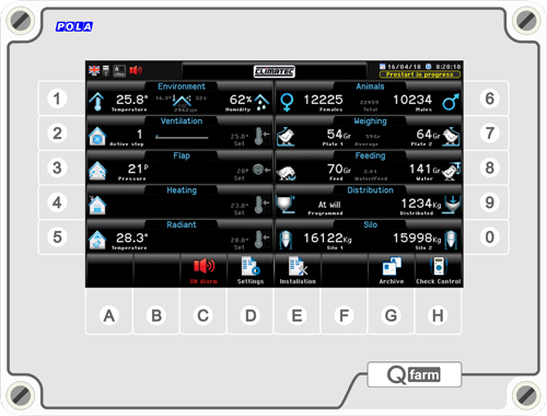 Climatec System - Qfarm - Livestock Controller