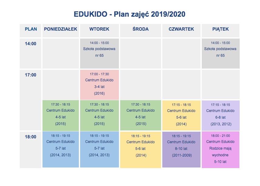 Edukido Żoliborz plan zajęć