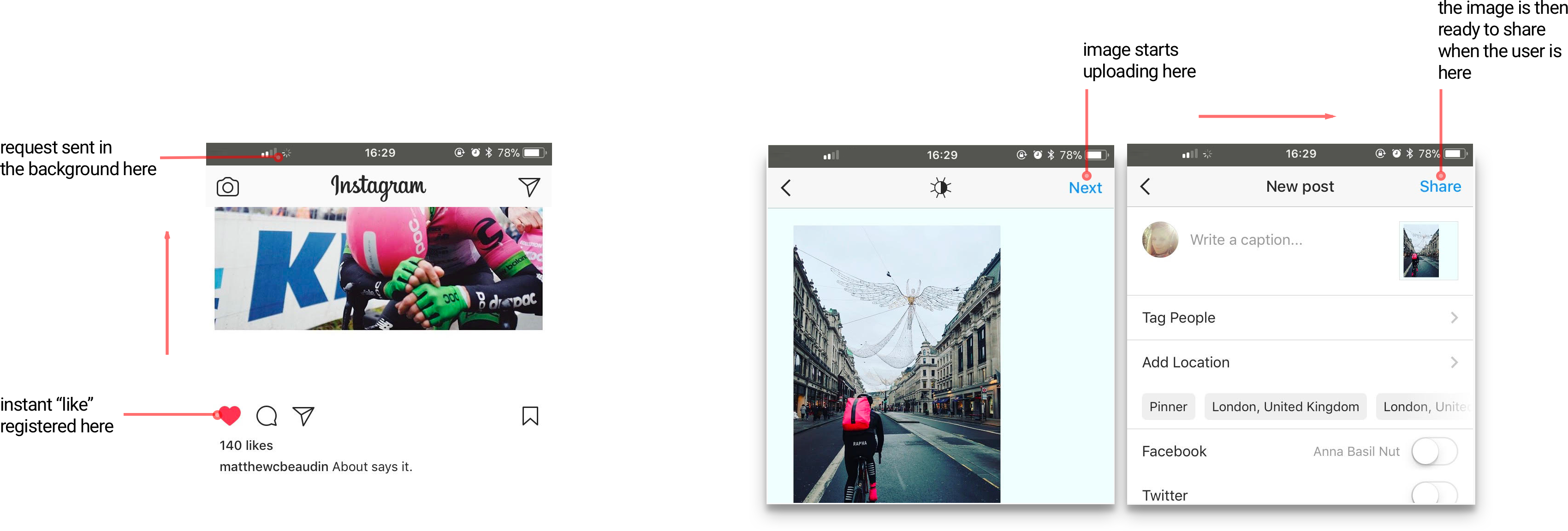 "Screenshots of instagram's UI that shows how Instagram uses multithreading when users ""like"" and upload images, providing the perception of speed."
