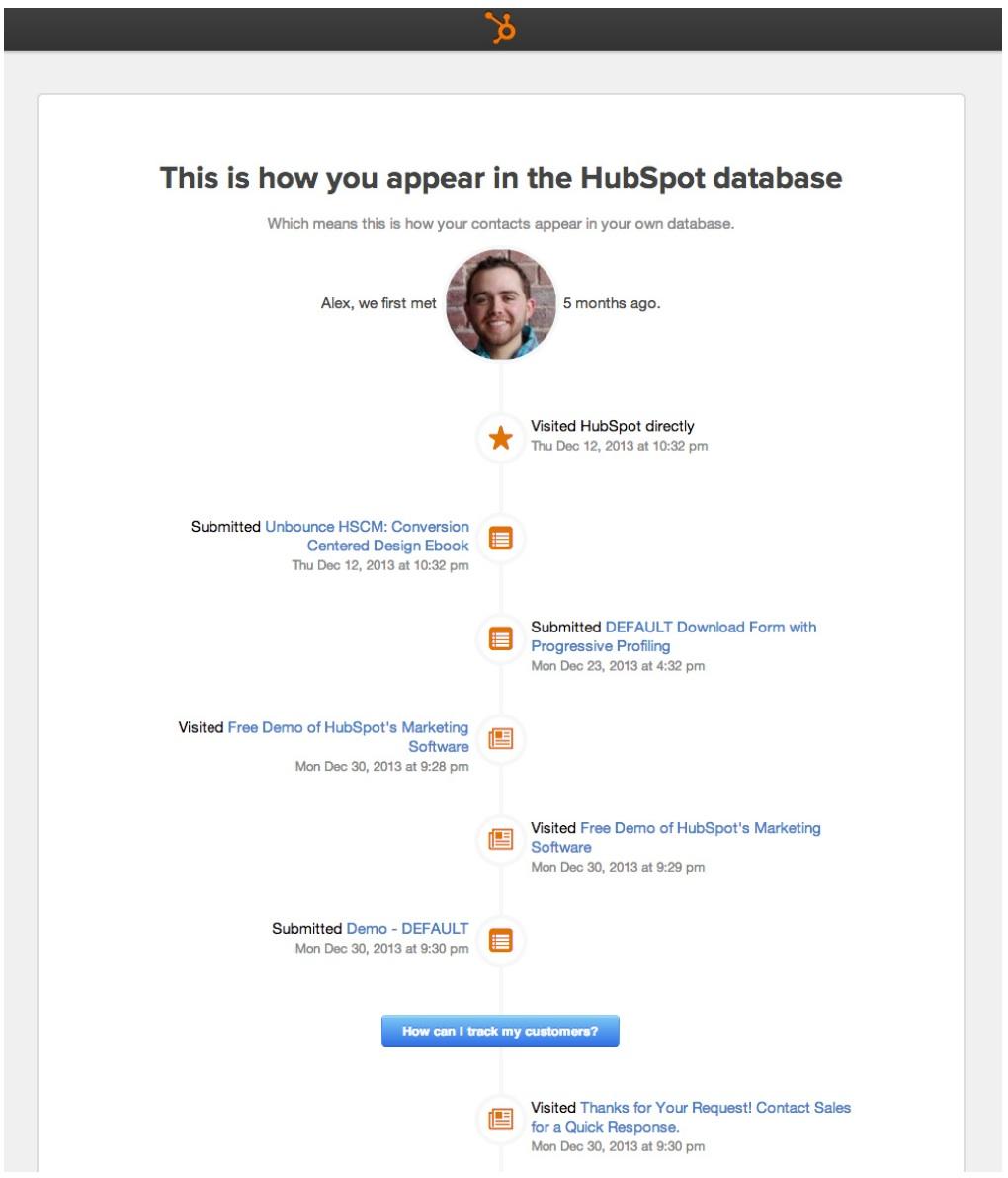 HubSpot user testing