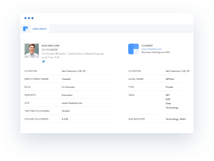 A screenshot of Clearbit's lead profile with information on the person's role, seniority, location, and industry.