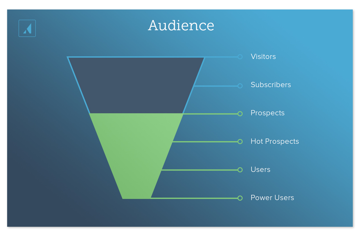 Close up view of spectrum of audience