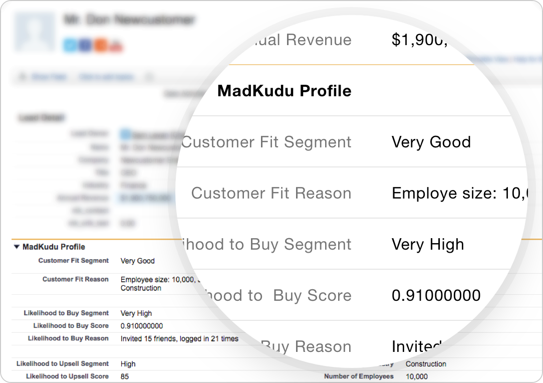 MadKudu combines in-app behavior with demographic data, fully automating the lead-qualification process.