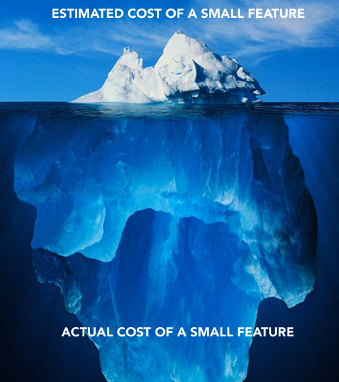 "an image of an iceberg. the smaller portion above water is labled ""the estimated cost of a small feature"" while the larger portion lurking hidden underneath is labled, ""actual cost of a small feature"""