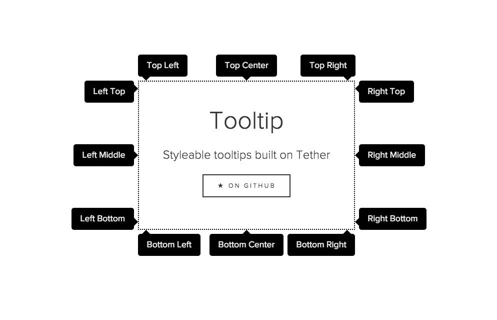 HubSpot's tooltips