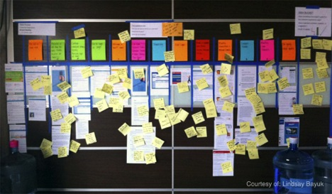 Pure Chat - mapping out the offboarding process on paper