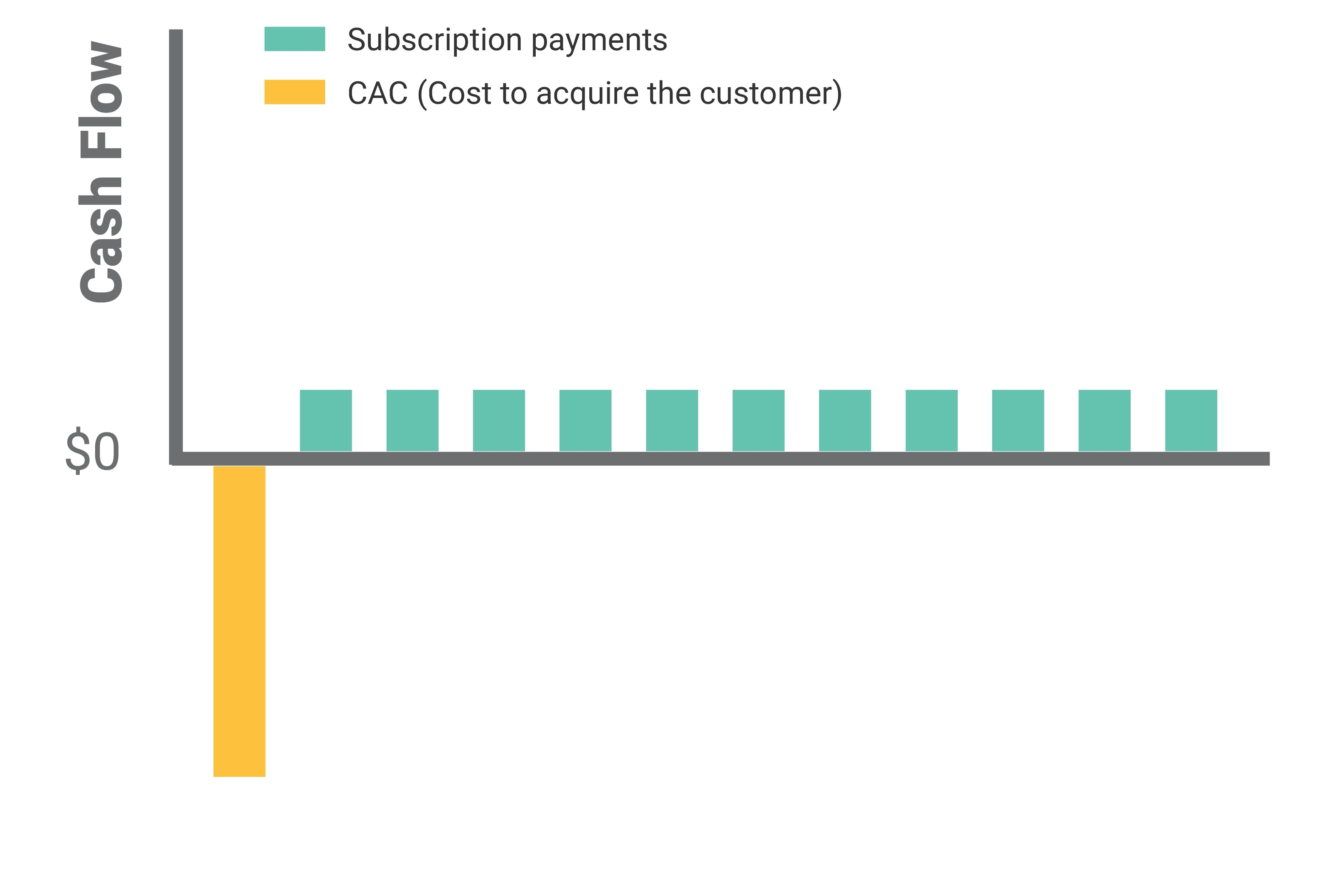 user engagement profit