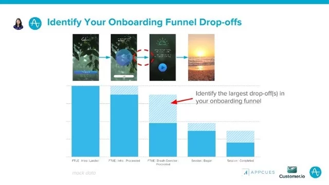 This is a screenshot showing how you can identify your onboarding funnel drop offs with amplitude. After you define your micro conversions, you need to decide how to track them.