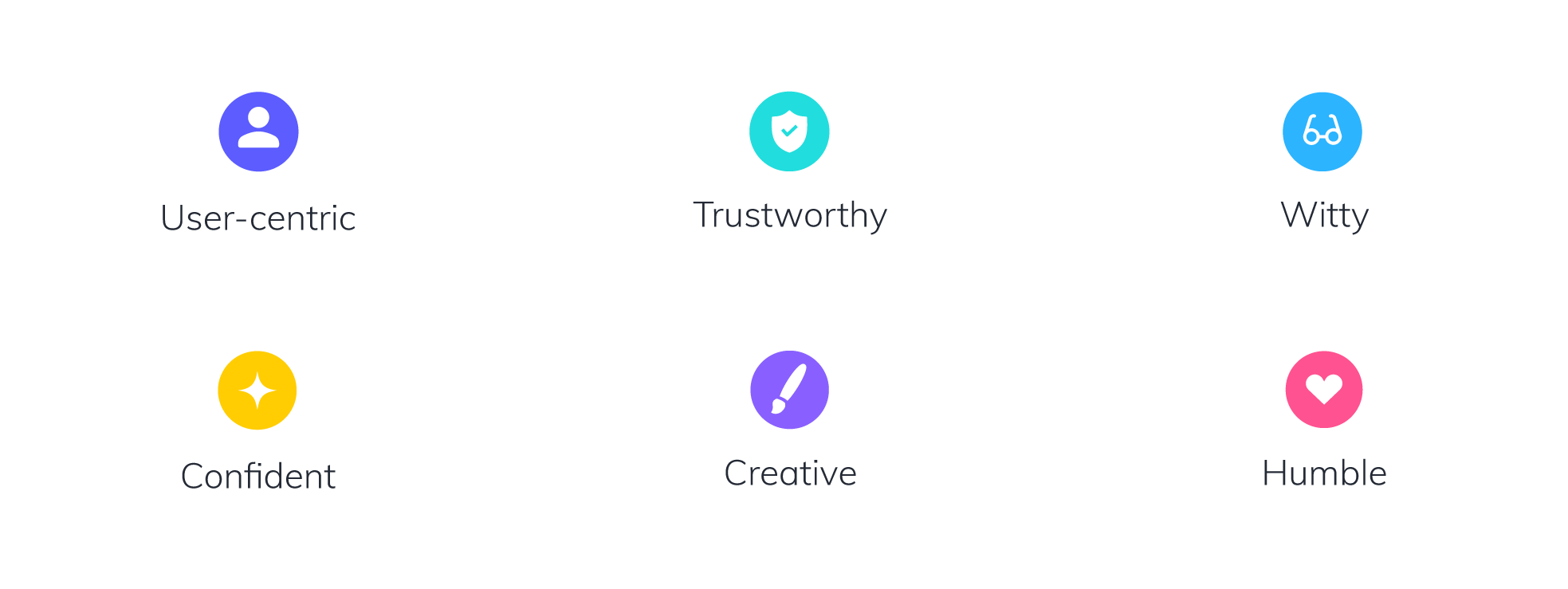 Our 6 brand attributes are depicted through colorful icons. We are user-centric, trustworthy, witty, confident, creative, and humble.