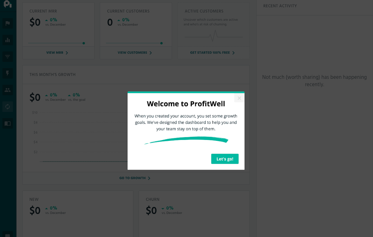 This is a screenshot of profitwell's welcome modal window created with appcues. it says welcome to profitwell. The dashboard is visible behind the modal layer.
