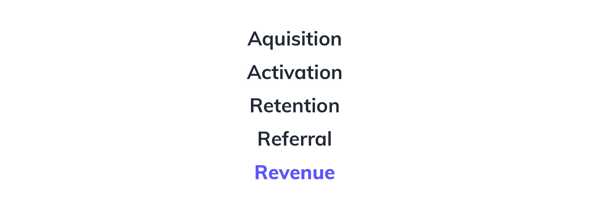 This is an image of pirate metrics (AARRR metrics). The list reads: acquisition, activation, retention, referral, revenue.