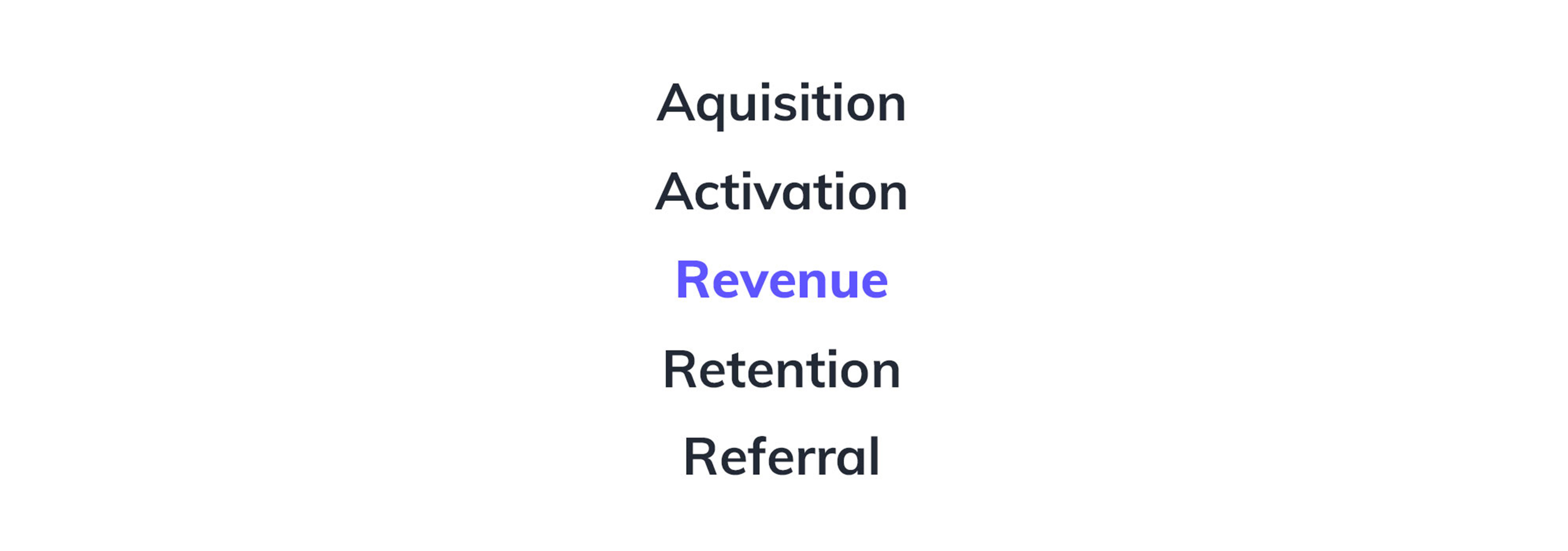 This is an image showing the list of pirate metrics rearranged to read acquisition activation revenue retention referral.