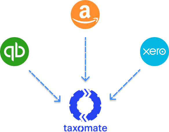 amazon tax software