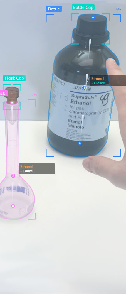 Laboratory Understanding AI