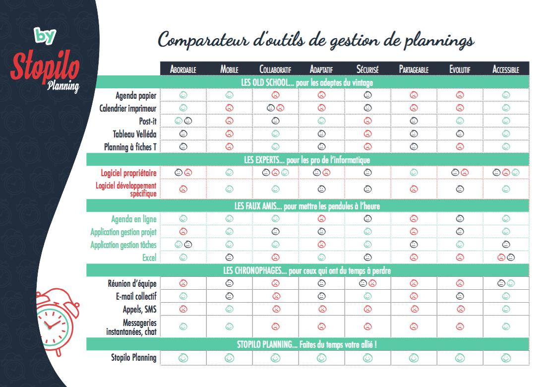 Découvrez notre comparateur de plannings d'entreprise
