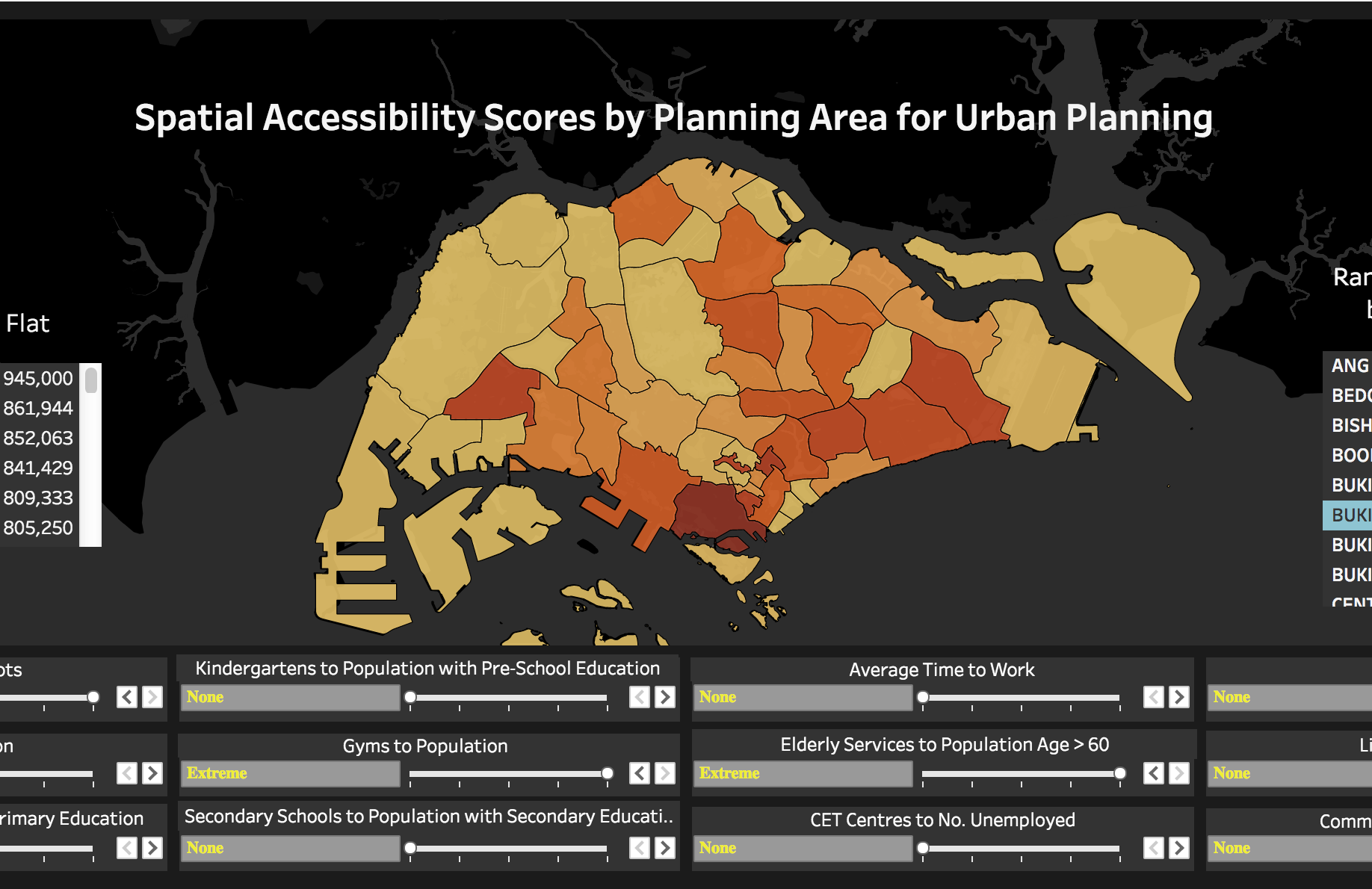 Urban Planning: Spatial Accessibility Visualisation