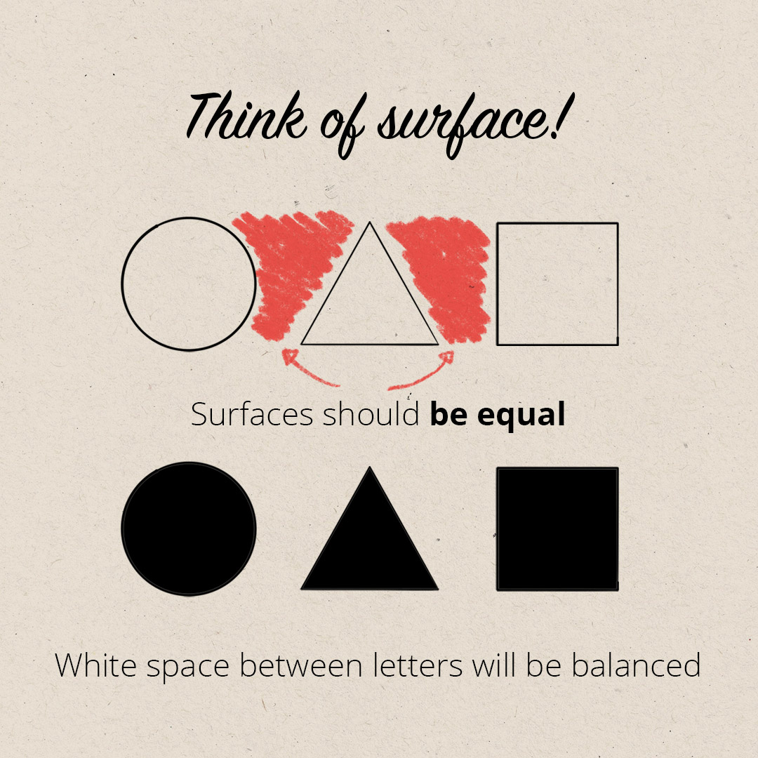 Spacing in typography: think in surface