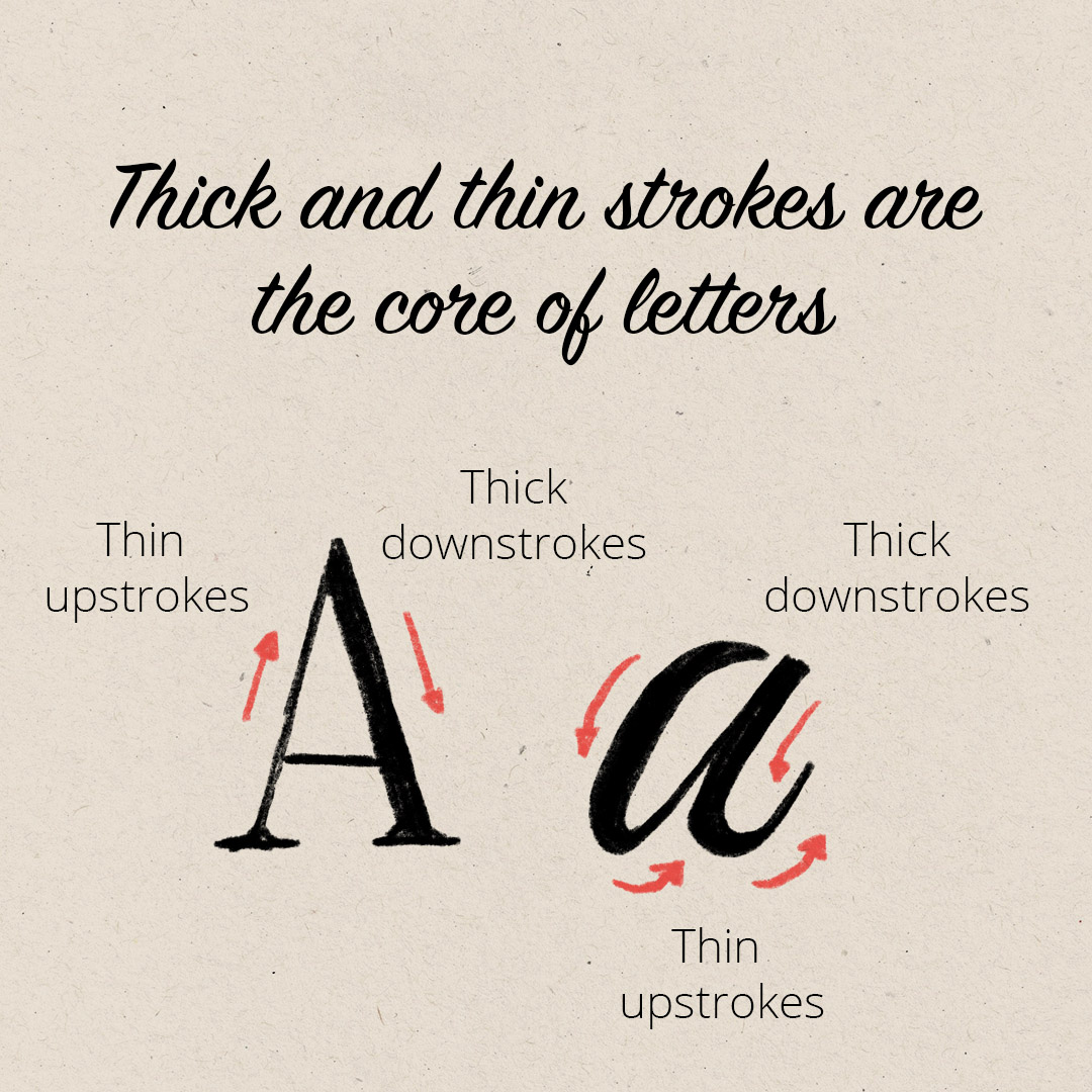 thick and thin strokes